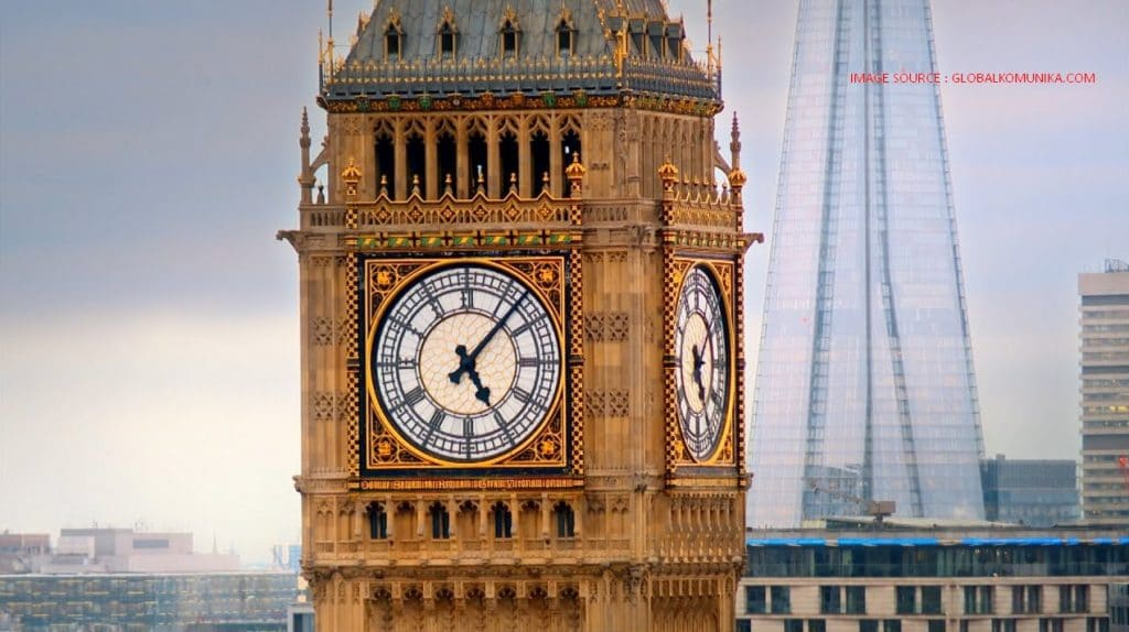 Jam Big Ben Inggris
